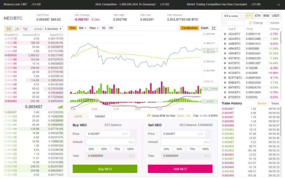 Trading basic interface