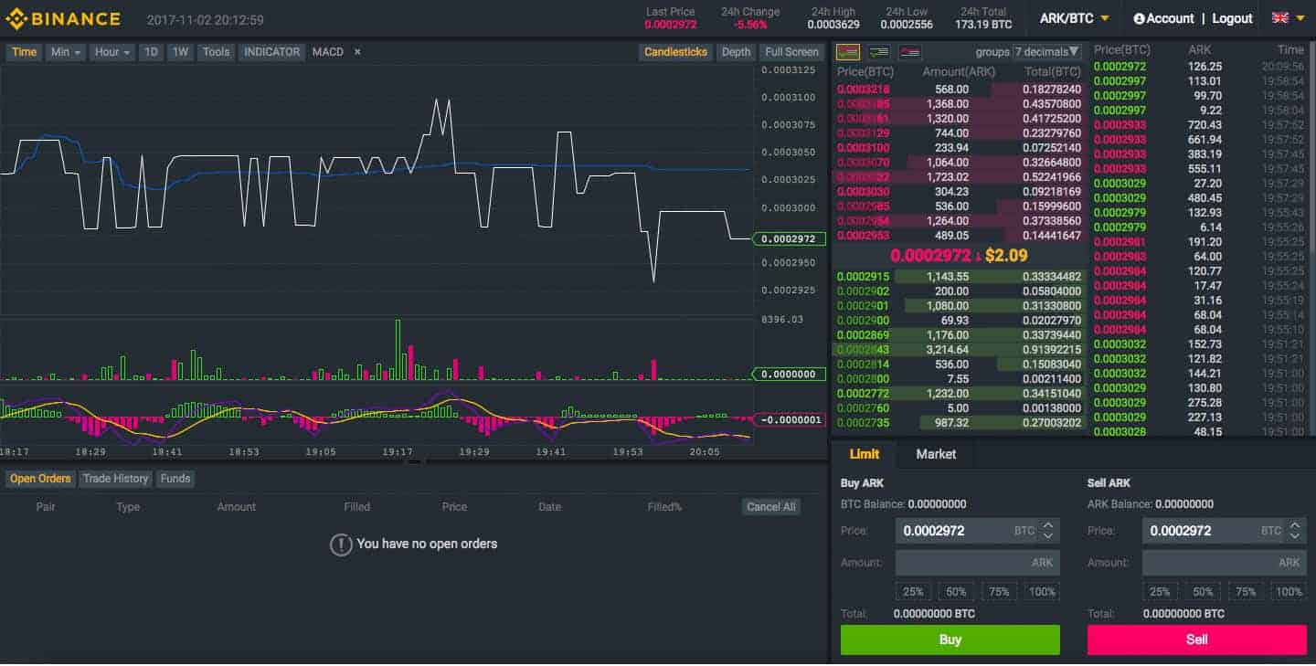 Trading expert interface