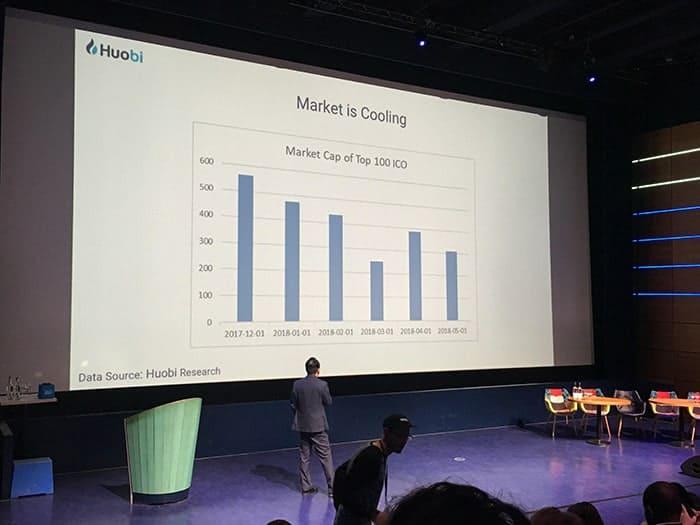 Huobi_european_quant_summit_Amsterdam_market_is_cooling