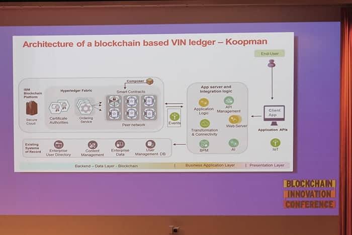 Koopman_logistics_blockchain_VIN_traceren