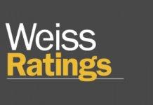 amerikaanse_kredietbeoordelaar_weiss_ratings_bitcoin_zal_helft_marktaandeel_kwijtraken_aan_ethereum