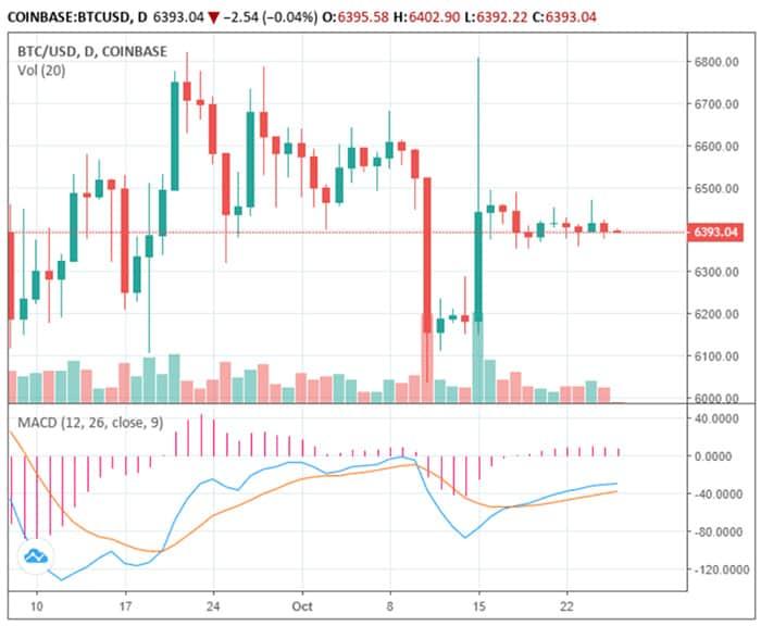 mogelijke_doorbraak_voor_bitcoin_grafiek