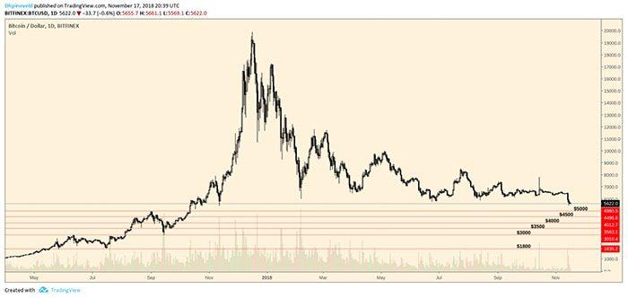 Bitcoin_BTC_weekanalyse_begin_van_de_ijstijd_afbeelding3