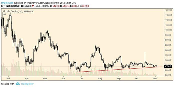 Bitcoin_BTC_weekanalyse_de_bulls_liggen_op_de_loer_afbeelding_1