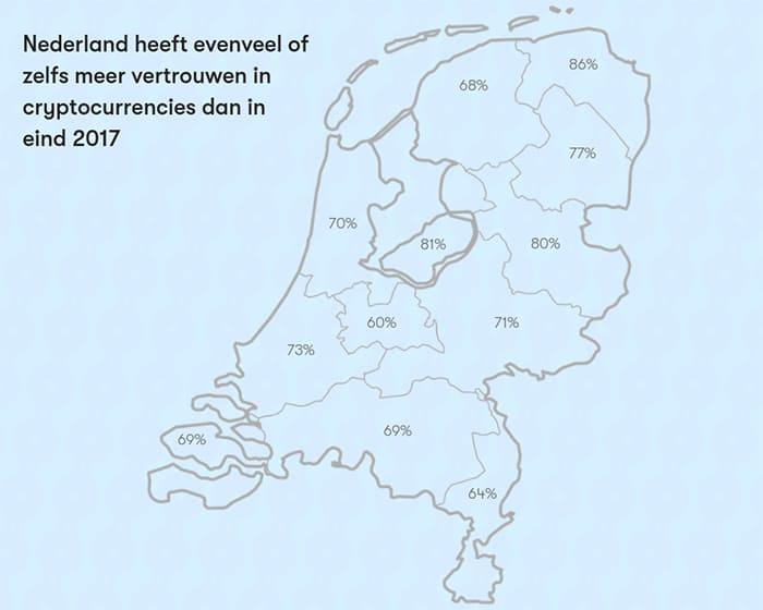 onderzoek_nederlanders_blijven_vertrouwen_hebben_in_bitcoin_plaatje