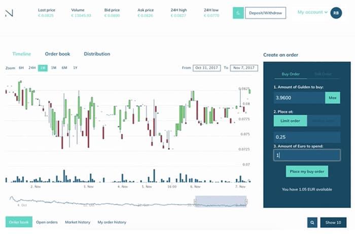 betalen_en_handelen_in_gulden_en_bitcoin_gebruik_nocks_platform