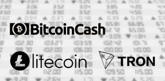 cryptocurrency_markt_kleurt_rood_bitcoin_cash_BCH_grootste_verliezer