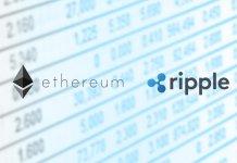 ethereum_ETH_en_ripple_XRP_bearish_voor_de_korte_termijn
