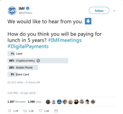 IMF twitter poll