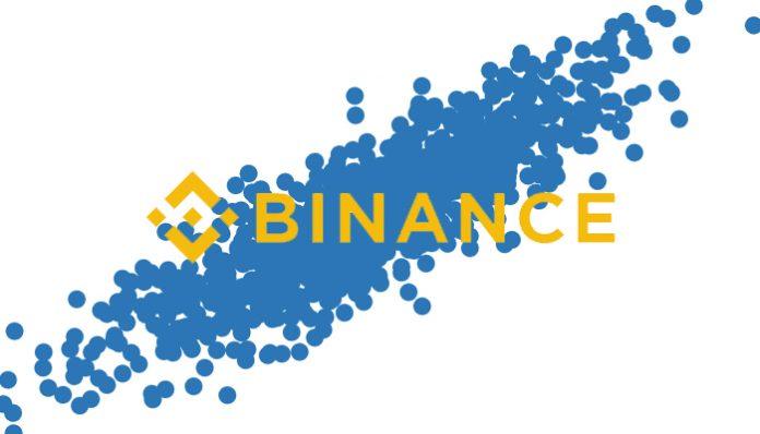 onderzoek_binance_correlatie_bitcoin_BTC_en_ethereum_ETH_prijzen_extreem_hoog