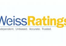 """Weiss Ratings: """"Onwaarschijnlijk dat bitcoin naar nieuw hoogtepunt zal stijgen"""""""