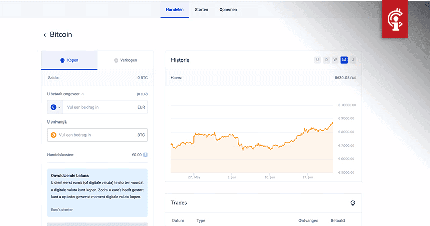 Bitvavo dashboard (review)