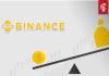 cryptocurrency_exchange_binance_2_gaat_live_met_margin_trading_hoe_het_werkt