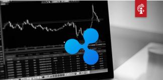 Ripple's Xpring doet investering om adoptie XRP in derivatenmarkt te stimuleren
