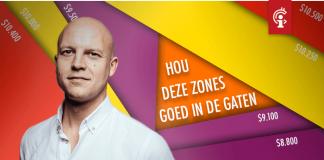 wekelijkse_bitcoin_BTC_koers_analyse_david_van_ineveld_hou_deze_zones_goed_in_de_gaten_cover