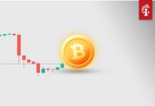 Bitcoin (BTC) daalt $600 in waarde na doorbreken trendlijn, bitcoin cash (BCH) een van de grootste dalers