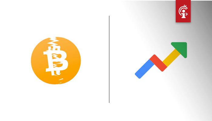 """""""Bitcoin Halving"""" heeft 4 keer hoger zoekvolume vergeleken met vorige halving"""