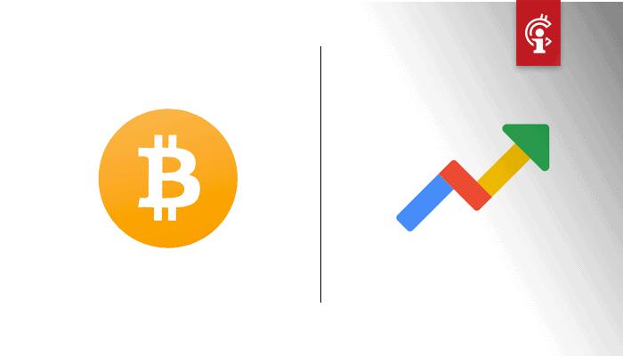 Bitcoin (BTC) koers en zoekopdrachten naar
