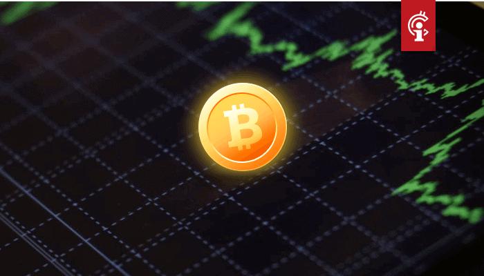 VanEck lanceert eindelijk een Bitcoin (BTC) exchange-traded product